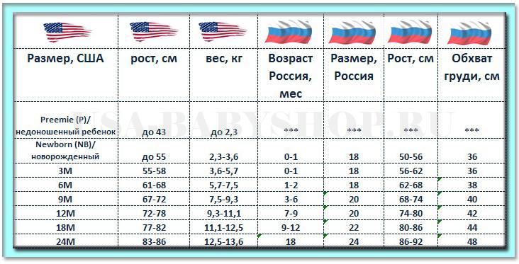 Перевод размеров одежды сша на русский таблица